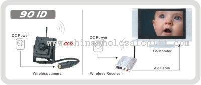 Small Wireless Cameras