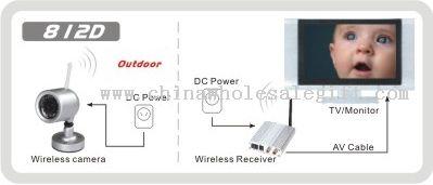 Weather-proof Day/Night Wireless Camera Kit