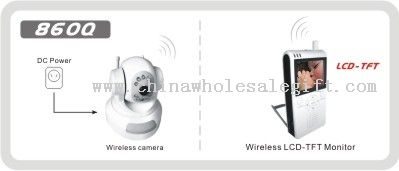 2.4GHz Wireless Remote Rotate Camera Kit