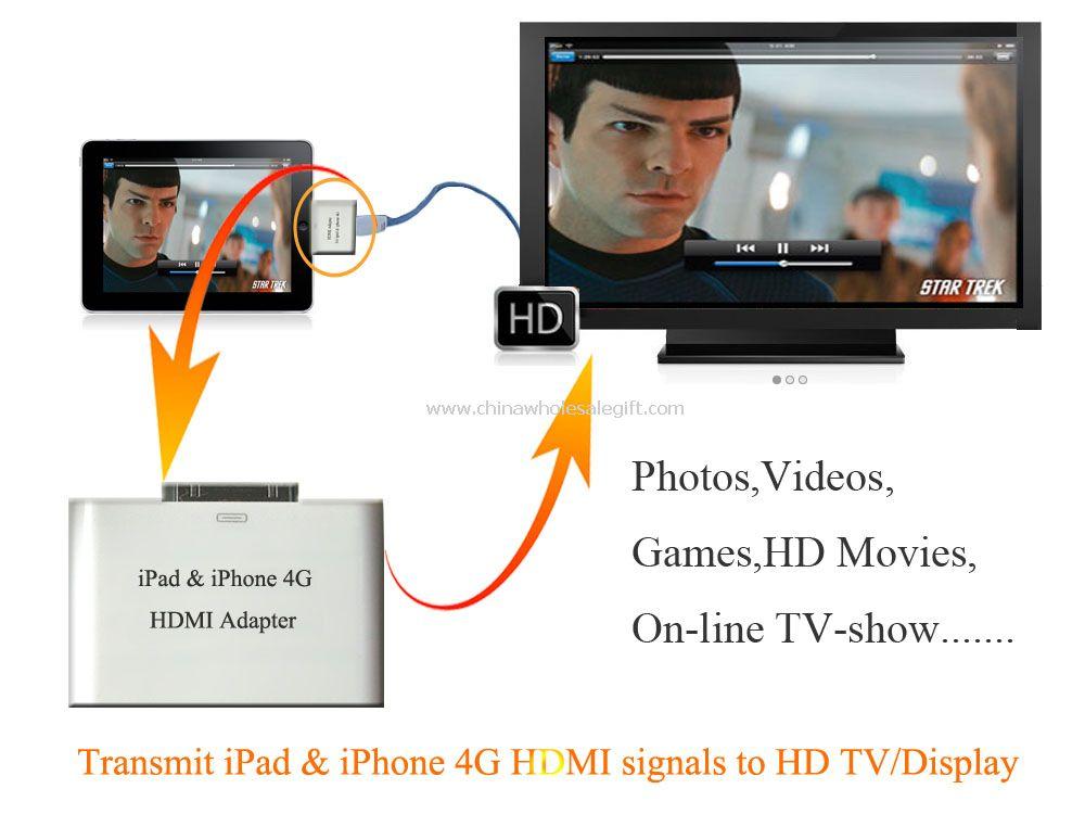 ipad/iphone 4 to HD TV display HDMI signals Transmiter