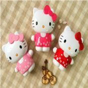 Novelty Kitty cat 5200mah Rohs power bank images