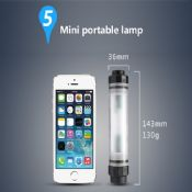 Waterproof Mini Usb Led Night Light images