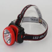2 Modes 0.5W Plastic LED Headlamp images