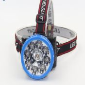 9 LED Bulb High Bright Light Headlamp images