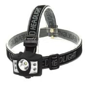 led battery operated headlight images