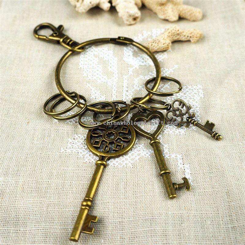 classical metal keychain